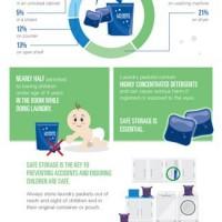 LaundrySafetyInfographic-3-full (1)