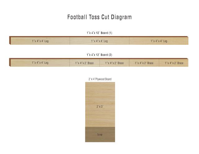 football-toss-cuts