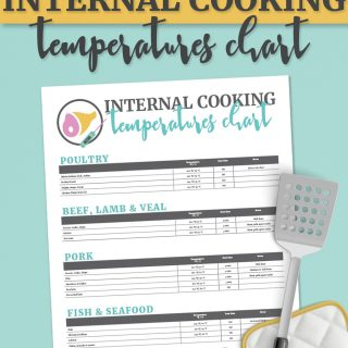 printable internal temperature meat chart