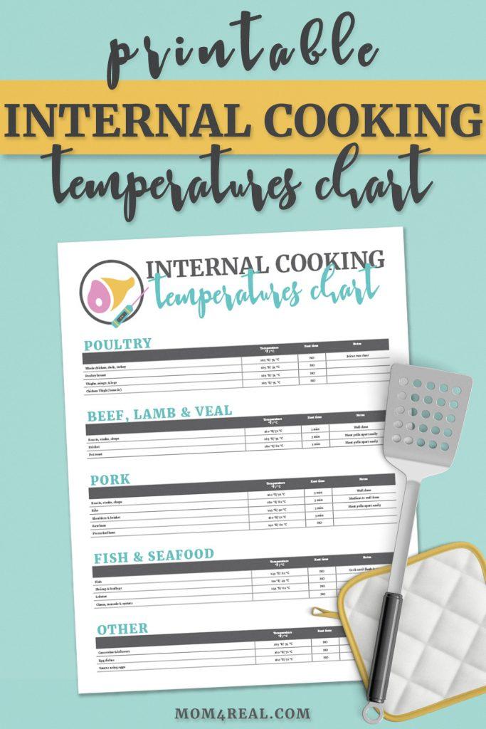 printable internal temperature meat chart