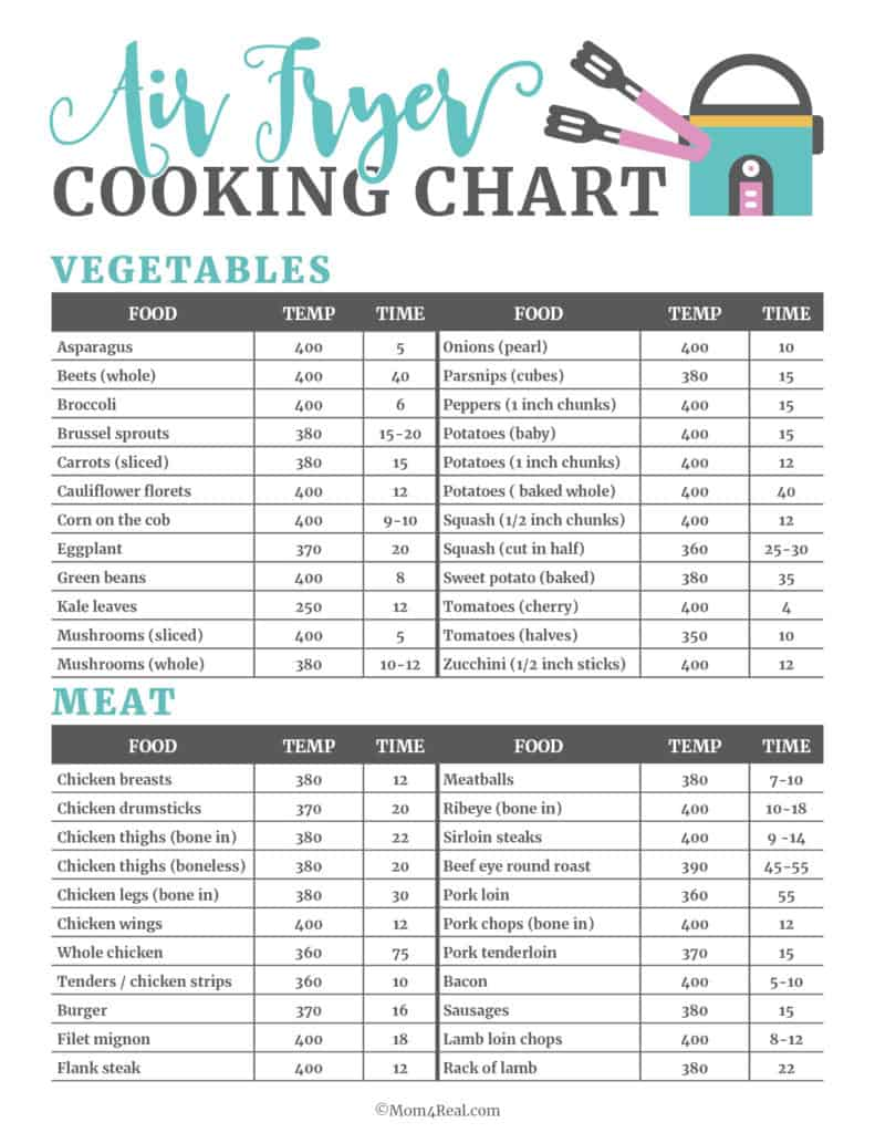 air fryer cooking times chart page 1