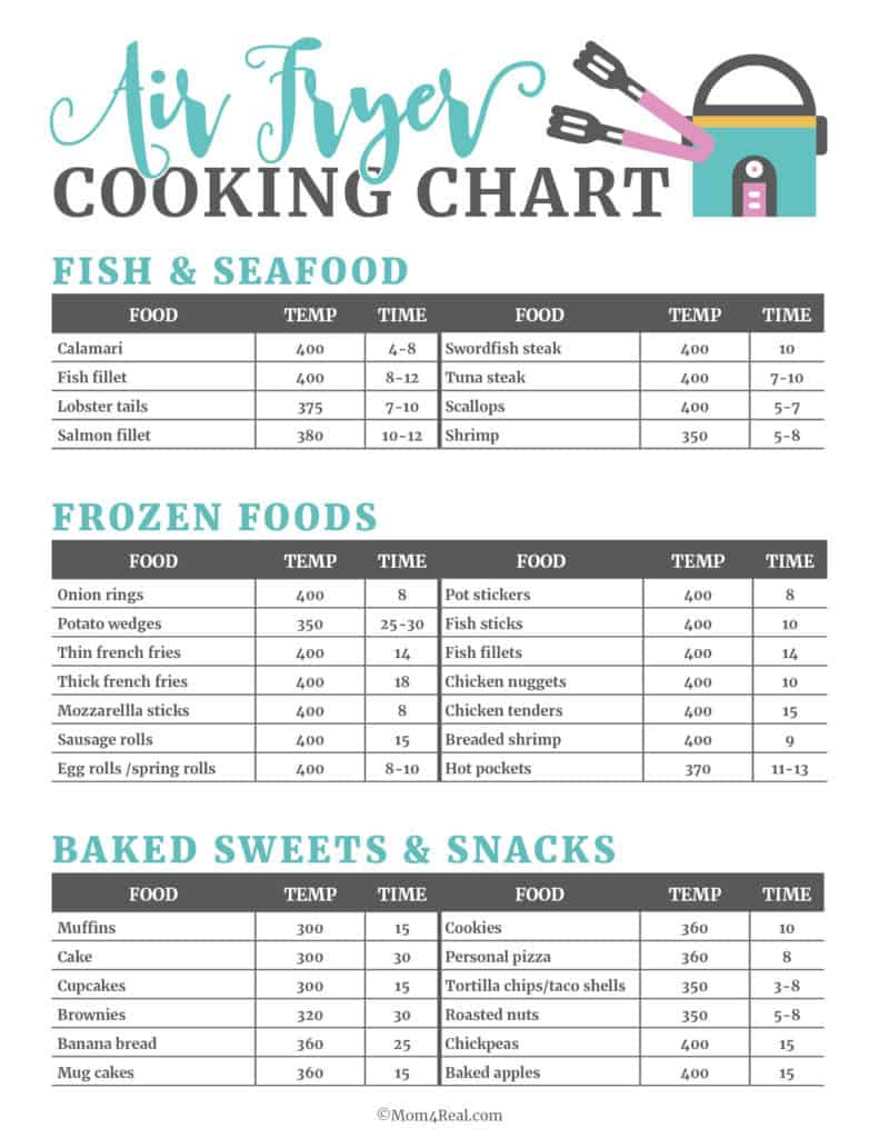 Printable Air Fryer Cooking Times Chart