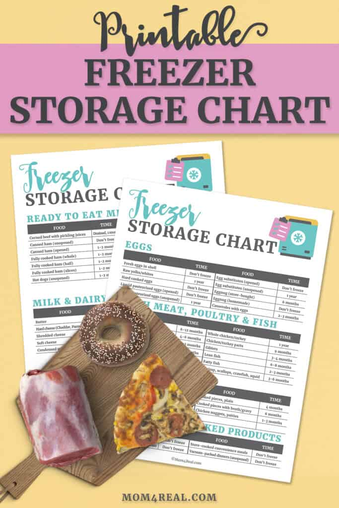 Printable Freezer Storage Chart