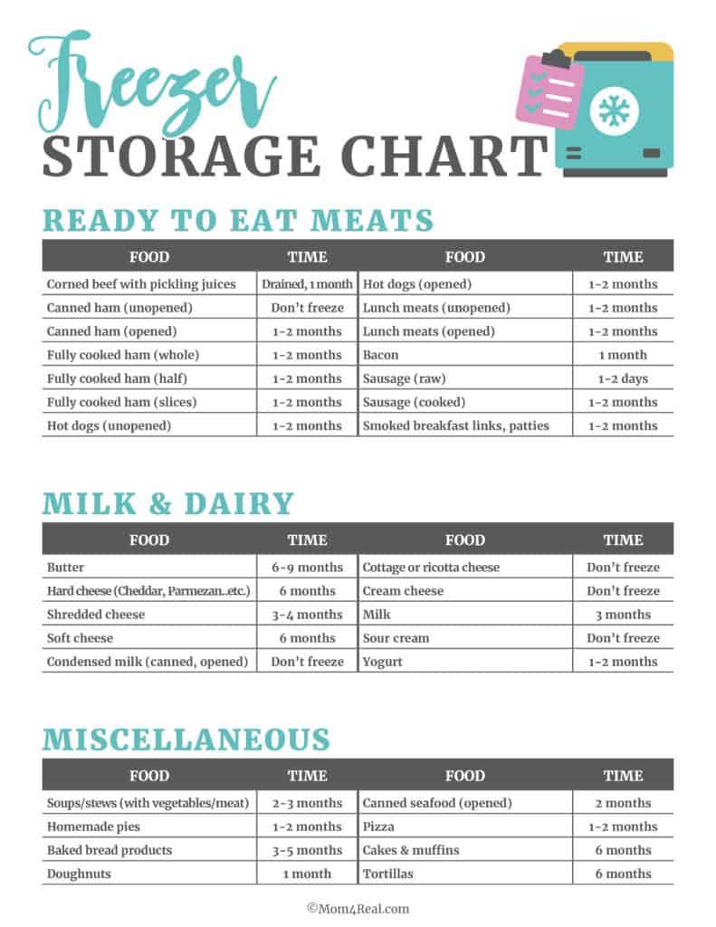 printable freezer storage safety chart